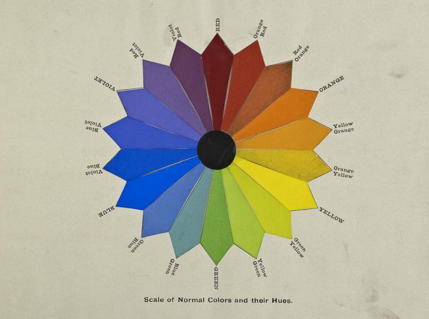 Scale of Normal Colors and their Hues
